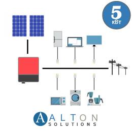 Сетевая солнечная электростанция для дома 5 кВт