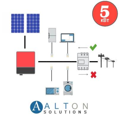 Солнечная электростанция для бизнеса 5 кВт