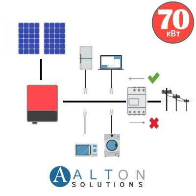 Солнечная электростанция для бизнеса 70 кВт
