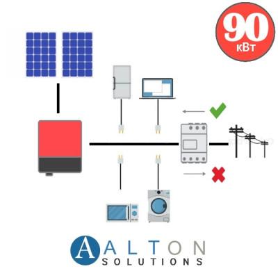 Солнечная электростанция для бизнеса 90 кВт